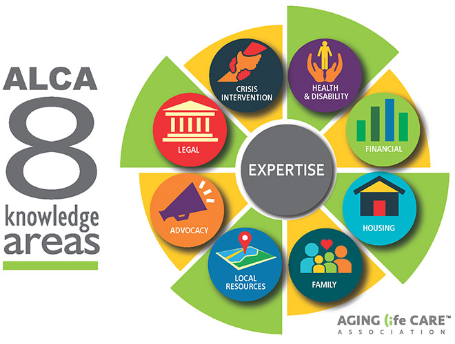 ALCA Aging Life Care Association Knowldege Areas
